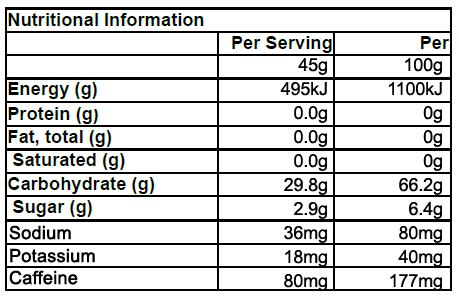 ingredients_Espresso gels