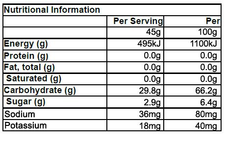 ingredients_Tropical gels