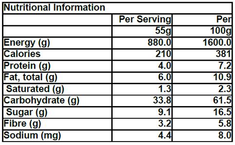 Choc Almond Fudge Ingredients
